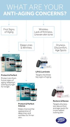 Reduce the the signs of aging  with a skincare regimen designed to deliver  groundbreaking results.