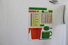 Metric Conversion Chart Fridge Magnet x Includes Weight Conversion Chart, Measurement Conversion Chart, Liquid Conversion Chart and Temperature Conversion Chart Liquid Conversion Chart, Temperature Conversion Chart, Weight Conversion Chart, Measurement Conversion Chart, Kitchen Conversion, Refrigerator Magnet, Kitchen Equipment, Awesome, Amazing