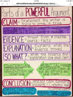 Argumentative writing: will use for persuasive essays