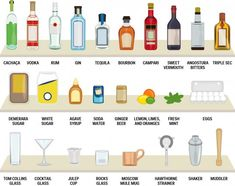 Here's everything you need to turn your own home into the world's best bar is part of home Bar DIY - Building a home bar Here's everything you need to whip up nine classic cocktails Home Bar Sets, Bar Set Up, Bars For Home, Diy Home Bar, Mini Bar At Home, Cocktails Bar, Classic Cocktails, Bar Drinks, Beverages