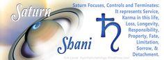 Saturn, or Shani