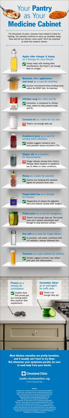 The Surprising Truth About 13 Kitchen Remedies (Infographic)
