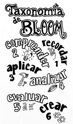 """La """"Taxonomía de Bloom"""", también llamada """"Taxonomía de objetivos de la educación o de dominios de actividades educativas"""", es una clasificación en la que se incluyen los diferentes objetivos o habilidades que los docentes podemos proponer a nuestros alumnos. Cuando programamos debemos tener en cuenta los niveles de los que consta y mediante diferentes actividades, deben ir avanzando de nivel hasta conseguir alcanzar los más altos. Se identificaron tres dominios de act..."""