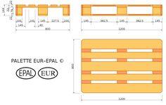 Szabványos EUR raklap méret
