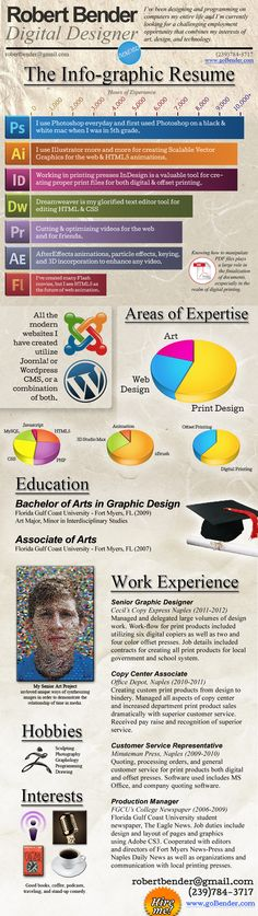 My info-graphic resume as a digital graphic designer. My way of self-promotion to land a good job.