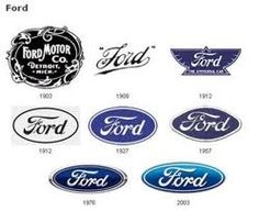 Brief History of Ford Motor Company A Brief History of Ford Motor Company – The Success of Henry Ford Brief History of Ford Motor Company. Henry Ford and 11 business associates founded Ford M… American Car Logos, Best American Cars, Ford Motor Company, Ford Company, Henry Ford, Branding, Ford Girl, Car Badges, Pin Up Girls
