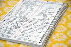my To Do list by funnelcloud rachel, via Flickr