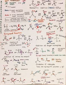 Chemistry 546272629796193323 - Chimie organique Source by apollinecout Chemistry Textbook, Chemistry Classroom, High School Chemistry, Teaching Chemistry, Chemistry Lessons, Science Chemistry, Physical Science, Forensic Science, Life Science