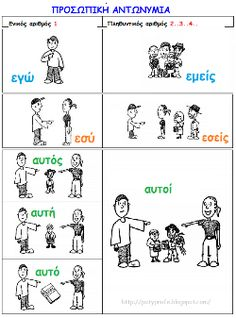 Risultati immagini per personal pronouns Learning English For Kids, English Worksheets For Kids, Kids English, English Activities, English Language Learning, English Words, English Lessons, Teaching English, Learn English