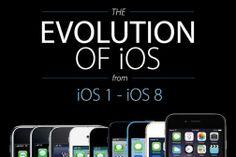 iPhone 6 and iOS 8 Infographic #Apple #iOS8 #iOS #iPhone #iPad #iPod #AppleTV #iPhone6 #iPhone6Plus