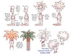 The Simpsons modelsheet for Sideshow Bob