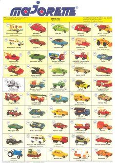 Majorette Catalogue de voitures miniatures 1977 Made in France Rilleux la Pape (69)