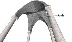 Groin vault under edit - Arris - Wikipedia, the free encyclopedia