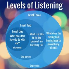 levels of listening