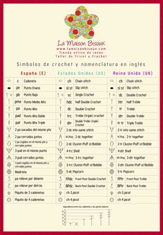 Crochet symbols and names in spanish and english (USA & U.K) / Símbolos de… Crochet Stitches Chart, Crochet Abbreviations, Crochet Diagram, Crochet Basics, Crochet Patterns, Doily Patterns, Crochet Diy, Love Crochet, Filet Crochet