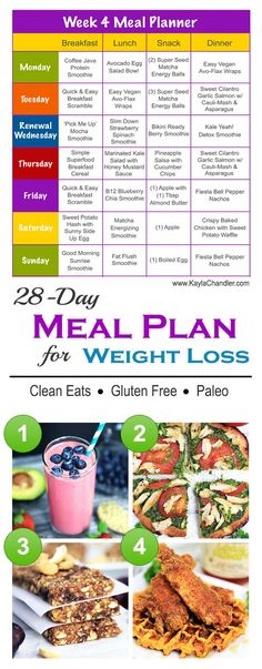 Clean Eating Meal Plan for Weight Loss... 100% Gluten Free & Paleo Friendly.  The recipes actually taste good too!!