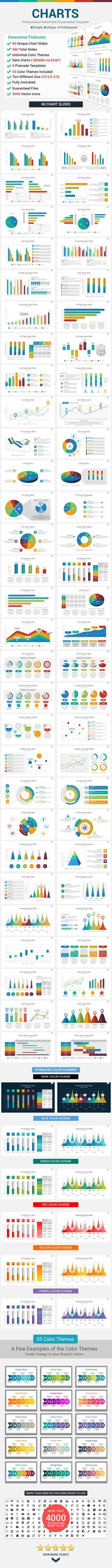 Integrate this template into all presentations related to - charts templates