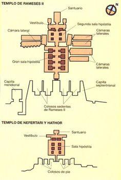 templo de philae planta - Buscar con Google