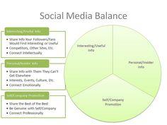 Social Media Balance #CRM #scrm