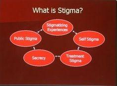 29 Best Anti Stigma Images Mental Health Awareness Mental Health