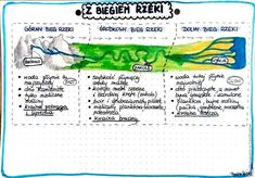 School Planner, Water Bottle, Study, Education, Geography, Studio, Water Bottles, Studying, Onderwijs