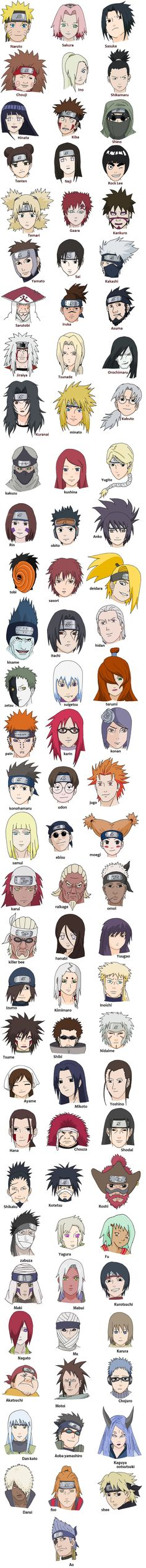 Naruto Characters and Names by MissSonia1 on DeviantArt