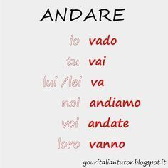 Andare Conjugation Italian Italian Language Learning Italian Words Italian Grammar