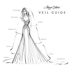 Find The Perfect Veil Length for Your Wedding Dress - Picking a perfect veil to complement your wedding day look can be daunting... Use this guide by Maggie Sottero Designs to picking your best veil!