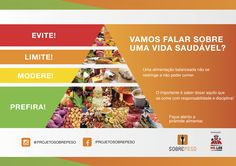 Cartaz Pirâmide Alimentar