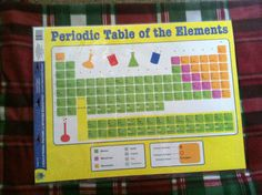 2 SET Educational Charts Periodic Table Familiar Elements Teachers Homeschool | eBay