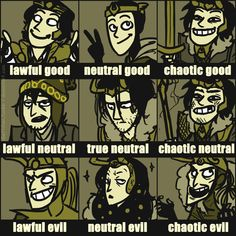 Comic Loki Alignment Chart by DKettchen, in order (lawful good to chaotic evil): Axis Loki, Kid Loki, Agent of Asgard, Hobo Loki, Stubbs the God of Stories, freshly fucked up God of Stories, classic Loki, Lady Loki, and King Loki from L:AoA