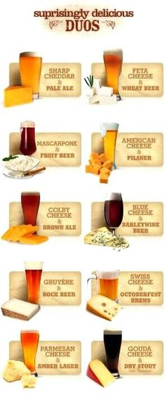 Beer & Cheese pairings. Yum!