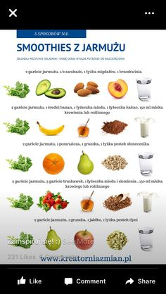 18 new Pins for your bon appétit board - WP Poczta Healthy Diet Tips, Healthy Smoothies, Healthy Drinks, Healthy Eating, Smoothie Drinks, Smoothie Recipes, Diet Recipes, Healthy Recipes, Cancer Fighting Foods