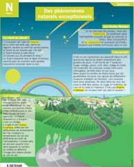 Des phénomènes naturels exceptionnels Verb Conjugation, Study French, French Immersion, Cycle 3, French Lessons, French Language, Climate Change, Social Studies, Astronomy