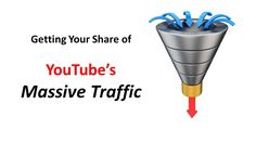 How to Make youTube Videos for Online Marketing?-Using YouTube for Onlin...