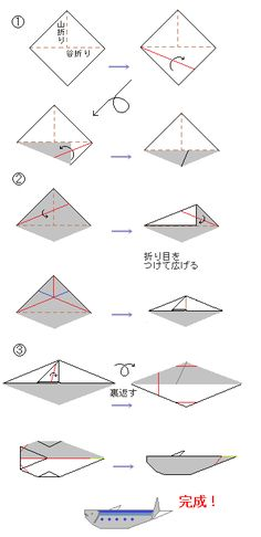 Child Day, Origami, Diy And Crafts, Triangle, Kawaii, Japanese, Carp, Japanese Language, Origami Paper