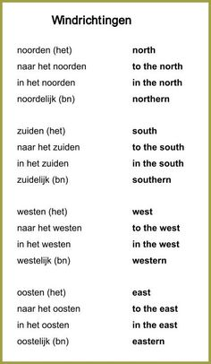 Thematische woordenschat Nederlands-Engels. Thema : WINDRICHTINGEN Dutch Phrases, Dutch Words, English Words, English Grammar, Dutch Language, Language Study, Language Lessons, Learn Dutch, Learn English