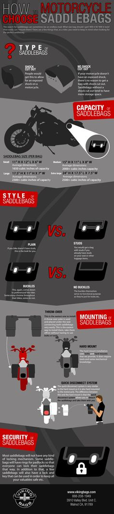 Viking motorcycle Bags explained via Infographic with a bonus coupon code 10% discount on any purchase.