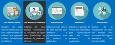 Mise en avant de nos services web à #Chartres : http://www.evolutiveweb.com/actualites/articles/nouveau-site-internet-pour-votre-agence-web-de-proximite-a-chartres-71.html
