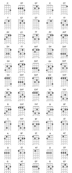 Worshiptutorials Free Chord Charts And Other Stuff Making