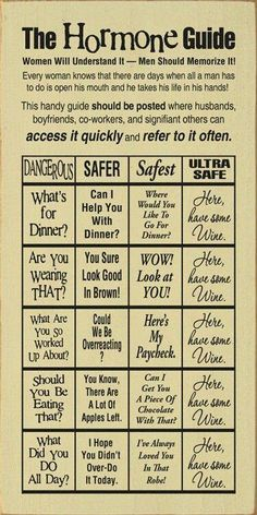 The Hormone Guide for Men- Ultra Safe answer is always WINE! ;)
