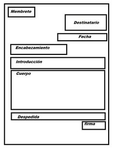 Elementos de la carta formal ordenados. Math Exercises, Bar Chart, Spanish, Homeschool, Classroom, Teacher, Science, Letters, Education
