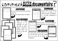 L'univers de ma classe: Ecrire un documentaire ! Teaching French, Teaching Writing, French Education, French Classroom, Classroom Projects, Classroom Ideas, French Immersion, Writer Workshop, French Lessons