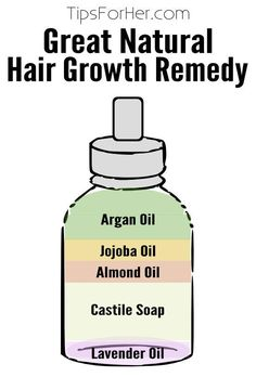 This natural remedy will help make your hair grow longer, faster while making sure your scalp stays cleansed, & healthy. Below are the ingredients and how they work to benefit you! In a clean, …