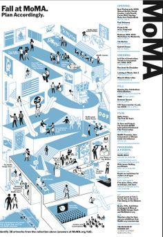 Christoph Niemann / portfolio / MoMA