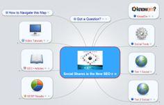 social shares seo mind map #contentmarketing