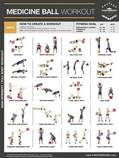 """Medicine Ball High Intensity Workout - Laminated Poster / Chart - Strength & Cardio Training - Core - Chest - Legs - Shoulders & Back - Your Guide to Medicine Ball Training - 18""""x24"""" - http://www.exercisejoy.com/medicine-ball-high-intensity-workout-laminated-poster-chart-strength-cardio-training-core-chest-legs-shoulders-back-your-guide-to-medicine-ball-training-18x24/cardio-training/"""