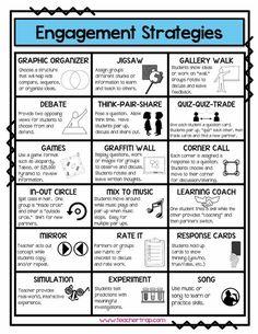 220 Teaching Strategies Ideas Teaching Teaching Strategies Teaching Classroom