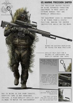 Sniper by ~AlexJJessup on deviantART US Marines- I wonder how much that rifle weighs! Military Gear, Military Weapons, Special Ops, Special Forces, Future Soldier, Tactical Gear, Sniper Gear, Airsoft Sniper, Marine Corps
