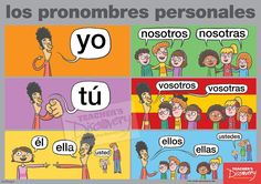 Spanish Personal Pronouns Poster #backtoschool #spanishclass
